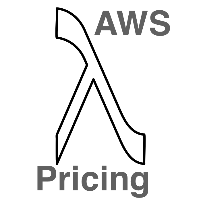 How AWS Lambda Would Get Billed  – A Real Pricing Example