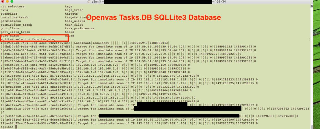 OpenVas SqlLite3 Database