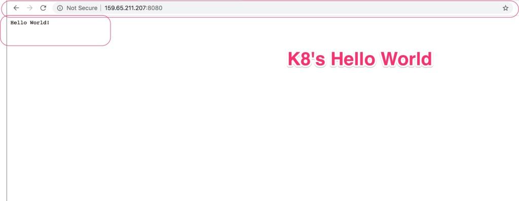 K8 HelloWorld
